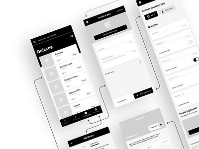 App wireframes user flow wireframe design app wireframes