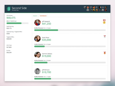 Dashboard Leaderboard dashboard leaderboard product design excellent web mobile product design ui ux fun