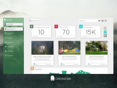 Green Zone of Purwokerto City