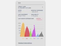 DailyUI :: 018 Analytics Chart
