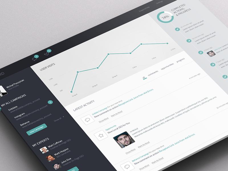 Dashboard Concept pie chart dashboard admin admin panel side bar graphs line chart flat design web app application feed