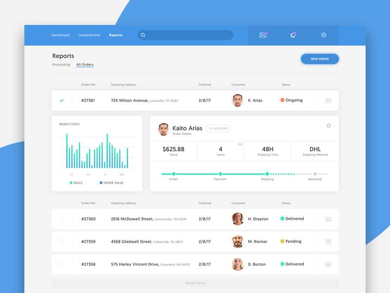 Order Details list order chart web app ux ui interface ecommerce data stats graph dashboard