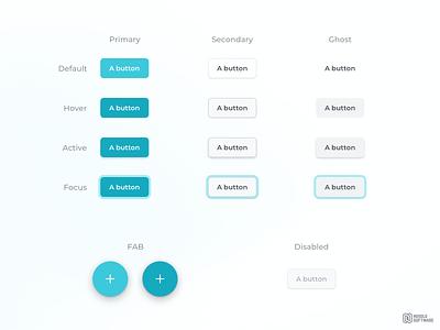 LAIA UI: Buttons ui kit interface button design components sketch ui simple clean buttons button