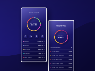 Banking App - Left To Spent Concept ui designer uxui mobile application app mobile apps mobile app design mobile app mobile mobile ui design mobile ui ui design design ui