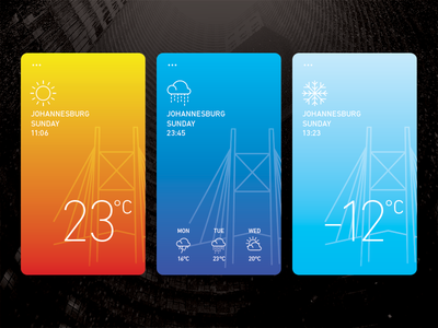 Weather App - Johannesburg briefbox interaction johannesburg celsius temperature weather mobile app ux ui