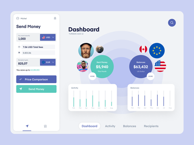 Money transfer app activity app ios tool graphic price ipad pro dashboard send banking money transfer webapp ipad app ui