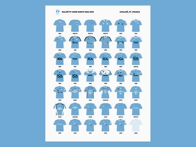 Malmö FF Home shirts history (1964 - 2019)