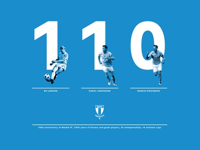 110th anniversary of Malmö FF