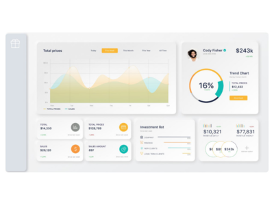 Dashboard financial program illustration figma web design interface statistic financial card analytics ux analysis design ui neumorphism infographic chart dashboard