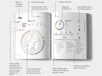 Visualizations on Book Pages