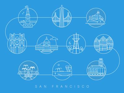 San Francisco City Spots