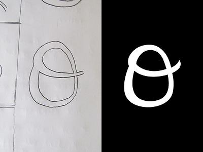 Designosource icon icon logo handlettering calligraphy brand