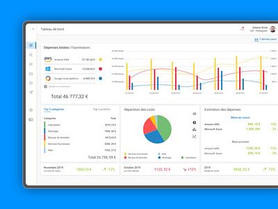 Lota Cloud dashboard charts database datas application ui ui design ux design user interface user experience ux application cloud lota