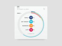 KPI Widget