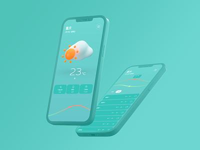 JIGU Weather weather cartoon phone ui icon sun 3d