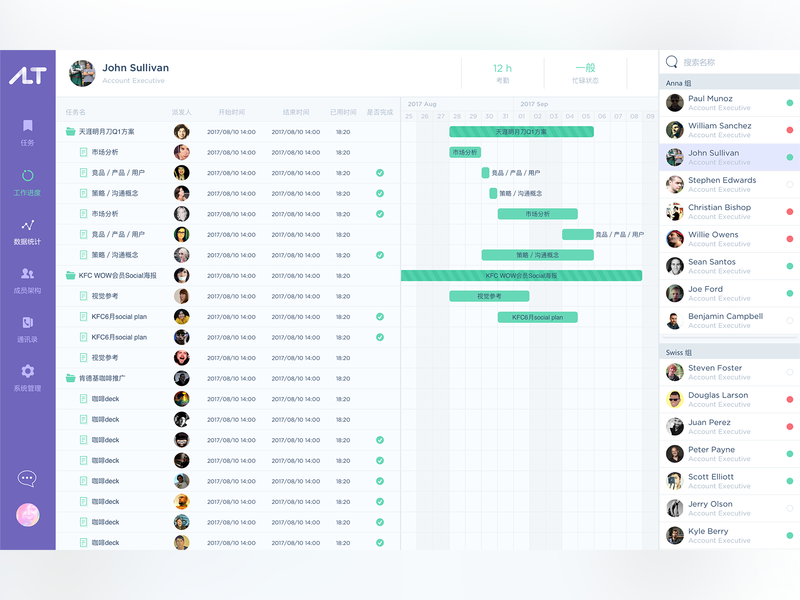 System UI dashboard manage table chart web pc ui light green purple timeline system