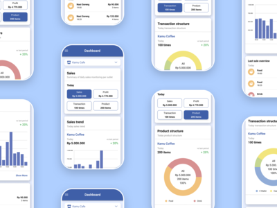 Dashboard Monitoring Mobile App