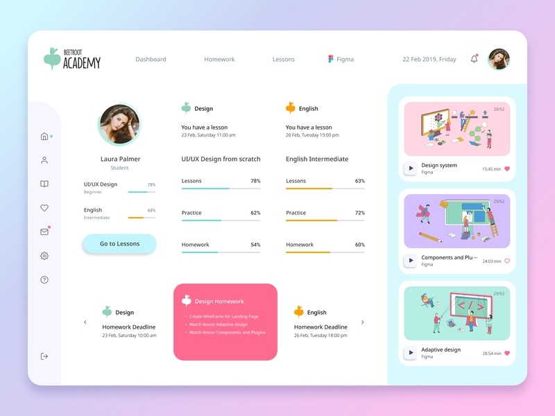 Dashboard for Beetroot Academy