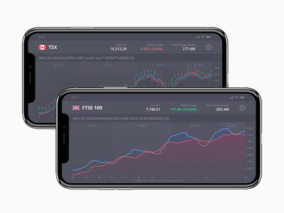 Crpt.Bank TXS -FTSE Graphs