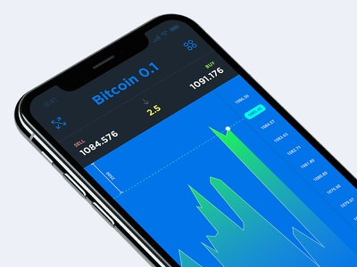 Stock Market App - Bitcoin wallet token payment mobile coin dashboard cryptocurrency crypto chart bitcoin app