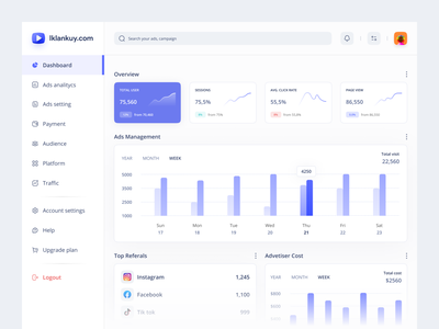 Iklankuy - Advertisment Management Dashboard figma popular dashboard design dashboard app dashboard ui dashboad advertisment advertising clean ui clean design ui freelancer app uiux dribbble
