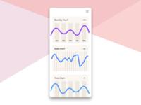 Daily UI Challenge #018 Analytics Chart