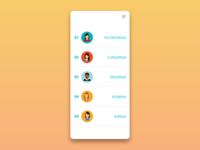 Daily UI Challenge #019 Leaderboard