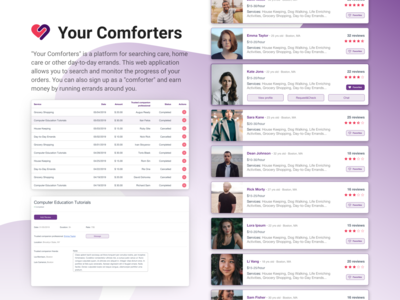 Your Comforters Web Application