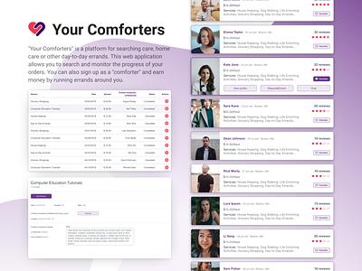 Your Comforters Web Application web app design app design card table user profile registration history filter settings search profile dialog order messages login webapp web ux ui design
