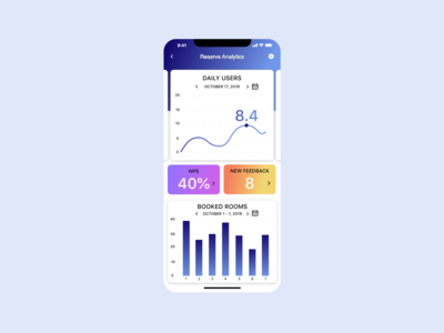 Daily UI // Day 018 // Analytics Chart