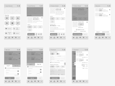 Good Market - All Screens v2 [Mobile] wireframe learning grocery app figma designlab