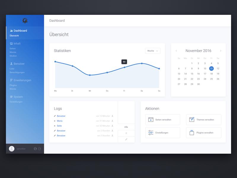 Gear Admin UI - Dashboard chart interface ui backend user dashboard theme admin cms gear