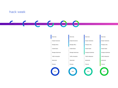 Hack Week Dialz data dials hackweek