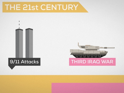 Time Put In Perspective infographic flat design time kurzgesagt 911 tank iraq war animation video history