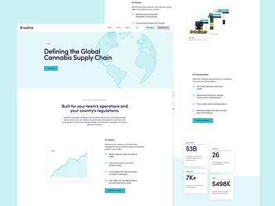 Phase ✌️ ui design website webdesign uiux focus lab