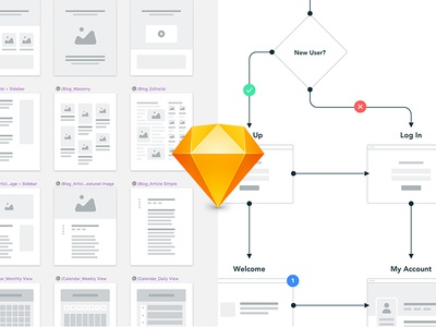 Sketch Sitemapping User Flow userflow sitemap user flow style sketch template sidecar focus lab sketch app sketch