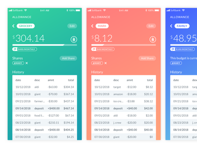 Allowance - Budgets numbers app money budget budgeting responsive mobile interface ui