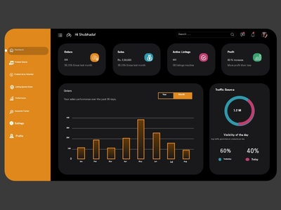 Amazon Optimizing Tool - Dashboard - Web UI Concept