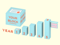 Block and graph, Order for the site №1 part 3