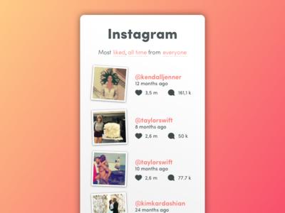 Daily UI #044 - Favorites like favorite favorites liked instagram dailyui 044 challenge daily sketch sketchapp