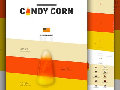 Candy Corn angle testimonials data landing history stats halloween candy corn candy mocktober elegant seagulls