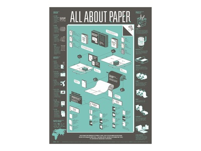 ALL ABOUT PAPER