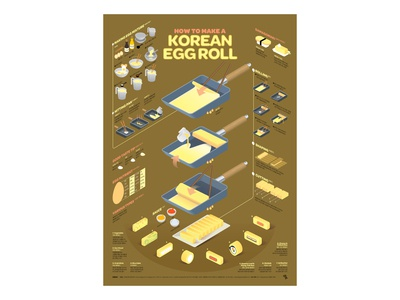 Korean Egg Roll