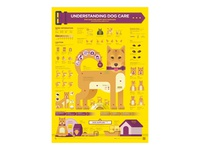 Understanding Dog Care