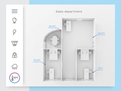 Day 21 - Home Monitoring Dashboard
