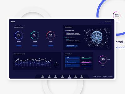 C.O.R.E - NASA & SpaceX Health Platform - Case Study neuralink spacex nasa xd ux ui app platform design case study product management product