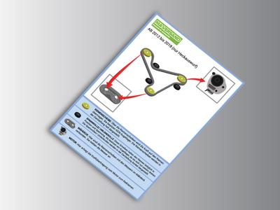 Instruction design