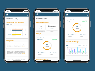 Daily UI 021 solar energy home monitoring solar system dashboard home monitoring dashboard mobile app app design design dailyui ux ui