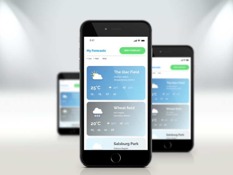 DailyUI 037 daily ui 037 forecast app weather weather app dailyuichallenge app mobile app design design dailyui ux ui
