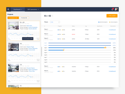 Dashboard for construction projects. Part 2 web ux ui project management construction table list sidebar minimal clean graph chart analysis dashboard